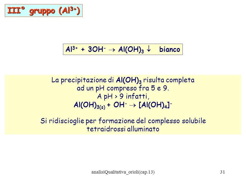 Al(OH)3(s) + OH-  [Al(OH)4]-